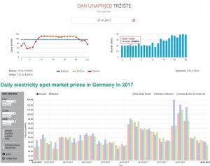 Nesigurnost određivanja proizvodne cijene električne energije u energetskoj tranziciji